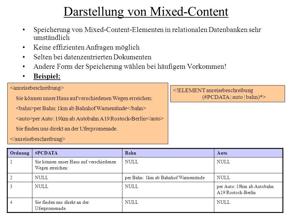 Darstellung von Mixed-Content Speicherung von Mixed-Content-Elementen in relationalen Datenbanken sehr umständlich Keine effizienten Anfragen möglich Selten bei datenzentrierten Dokumenten Andere Form der Speicherung wählen bei häufigem Vorkommen.