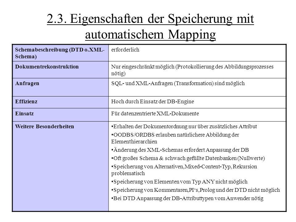 2.3. Eigenschaften der Speicherung mit automatischem Mapping Schemabeschreibung (DTD o.XML- Schema) erforderlich DokumentrekonstruktionNur eingeschrän