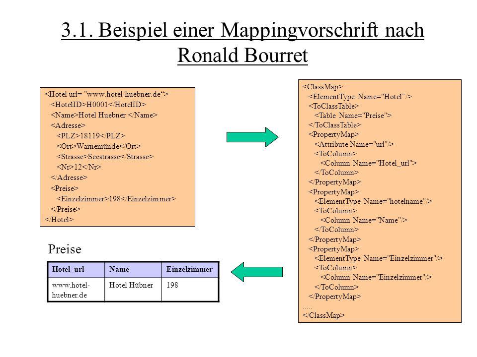 3.1. Beispiel einer Mappingvorschrift nach Ronald Bourret H0001 Hotel Huebner 18119 Warnemünde Seestrasse 12 198..... Hotel_urlNameEinzelzimmer www.ho