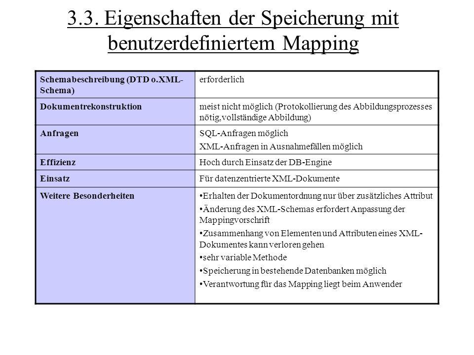 3.3. Eigenschaften der Speicherung mit benutzerdefiniertem Mapping Schemabeschreibung (DTD o.XML- Schema) erforderlich Dokumentrekonstruktionmeist nic