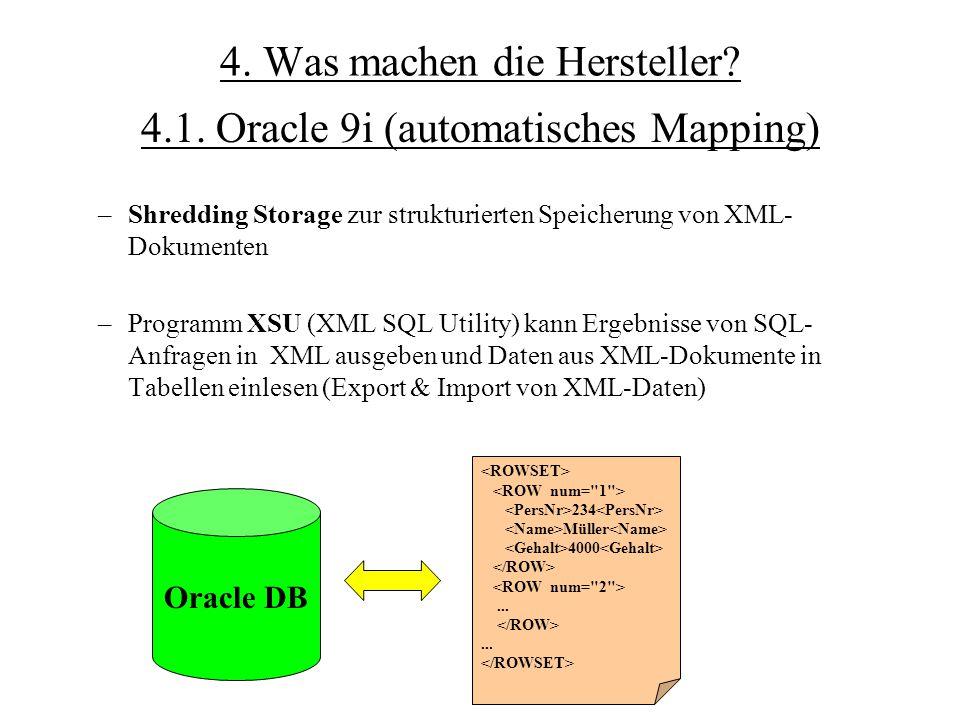 4. Was machen die Hersteller? 4.1. Oracle 9i (automatisches Mapping) –Shredding Storage zur strukturierten Speicherung von XML- Dokumenten –Programm X