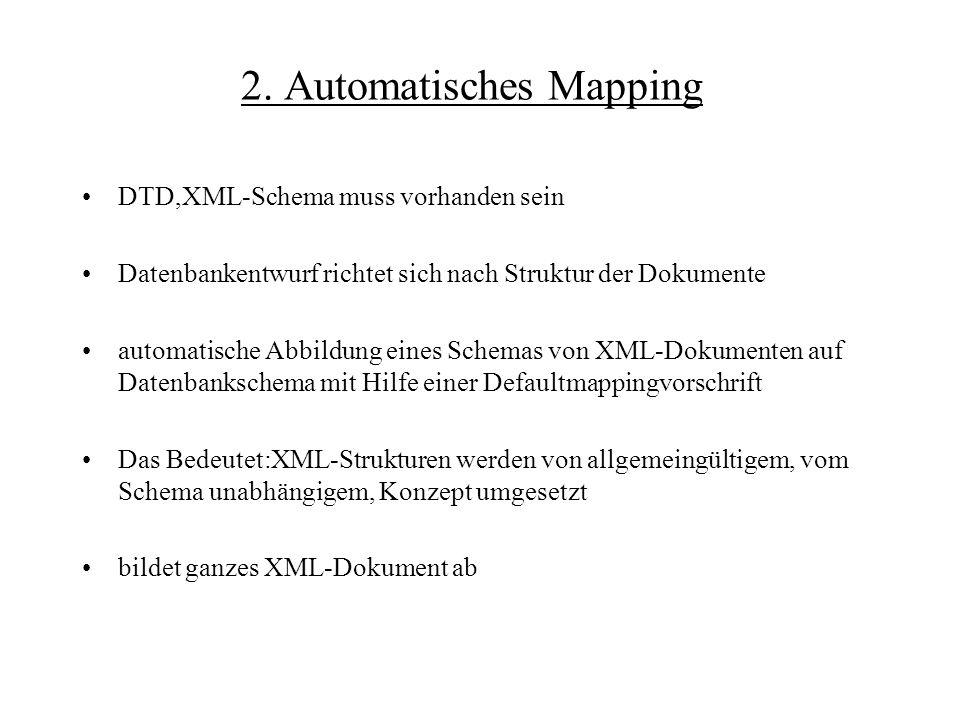 2. Automatisches Mapping DTD,XML-Schema muss vorhanden sein Datenbankentwurf richtet sich nach Struktur der Dokumente automatische Abbildung eines Sch