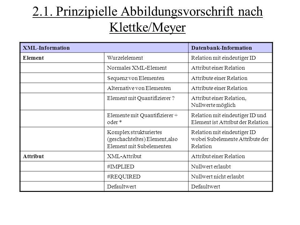 2.1. Prinzipielle Abbildungsvorschrift nach Klettke/Meyer XML-InformationDatenbank-Information ElementWurzelelementRelation mit eindeutiger ID Normale