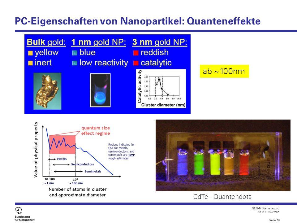 GSG-Frühjahrstagung 10./11. Mai 2006 Seite 10 ab ~100nm PC-Eigenschaften von Nanopartikel: Quanteneffekte CdTe - Quantendots