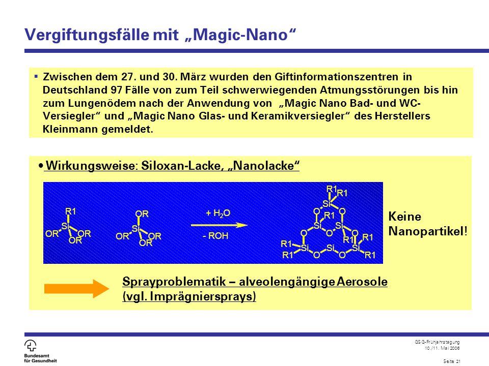 GSG-Frühjahrstagung 10./11. Mai 2006 Seite 21  Zwischen dem 27. und 30. März wurden den Giftinformationszentren in Deutschland 97 Fälle von zum Teil