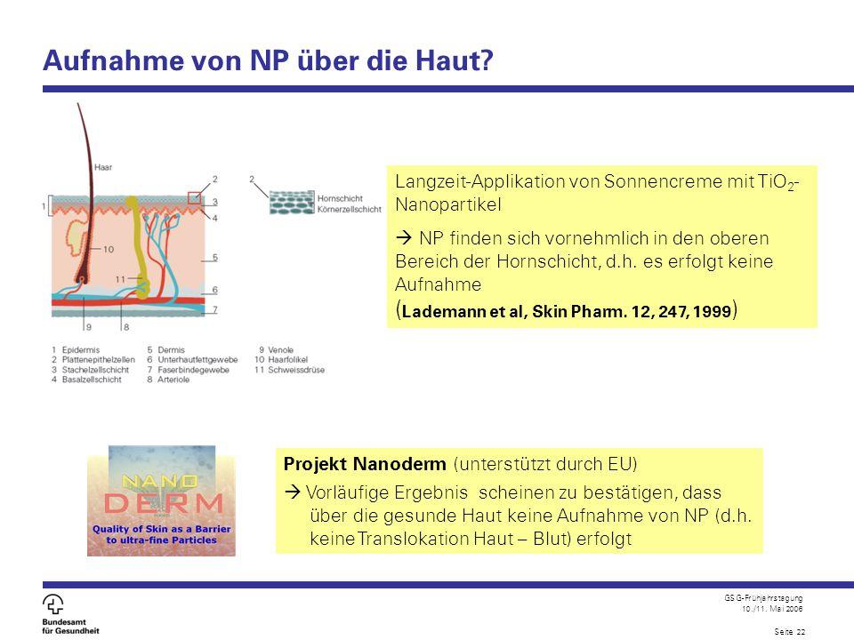 GSG-Frühjahrstagung 10./11. Mai 2006 Seite 22 Aufnahme von NP über die Haut? Langzeit-Applikation von Sonnencreme mit TiO 2 - Nanopartikel  NP finden