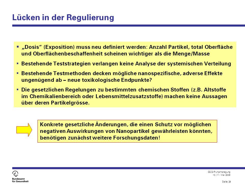 """GSG-Frühjahrstagung 10./11. Mai 2006 Seite 28 Lücken in der Regulierung  """" Dosis"""" (Exposition) muss neu definiert werden: Anzahl Partikel, total Ober"""