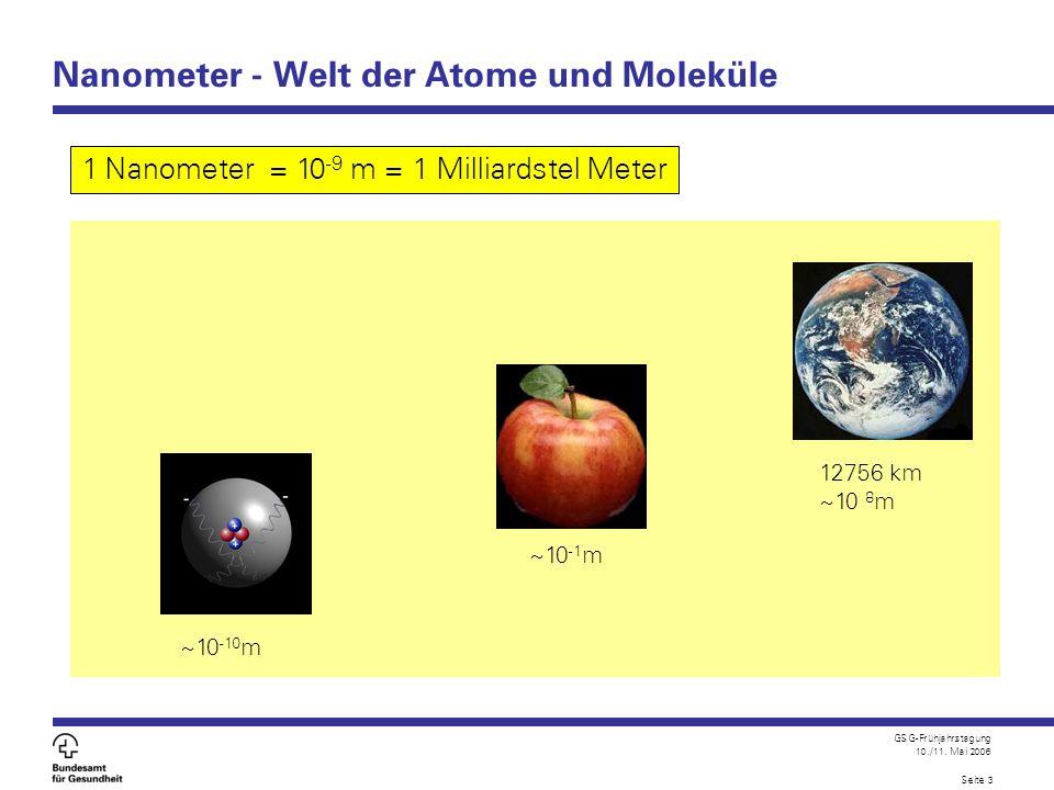 GSG-Frühjahrstagung 10./11. Mai 2006 Seite 3 Nanometer - Welt der Atome und Moleküle 1 Nanometer = 10 -9 m = 1 Milliardstel Meter ~10 -1 m ~10 -10 m 1