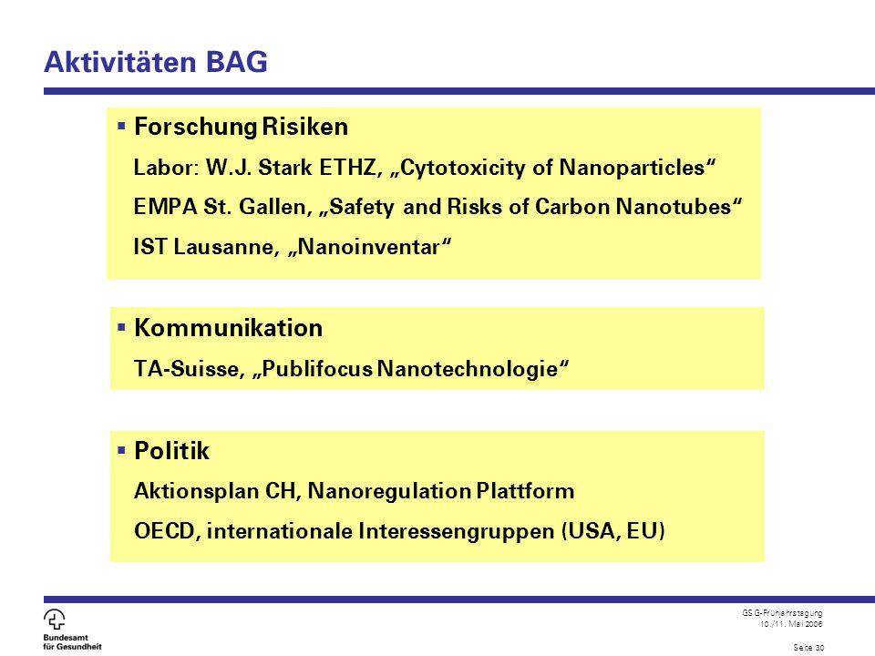 """GSG-Frühjahrstagung 10./11. Mai 2006 Seite 30 Aktivitäten BAG  Forschung Risiken Labor: W.J. Stark ETHZ, """"Cytotoxicity of Nanoparticles"""" EMPA St. Gal"""