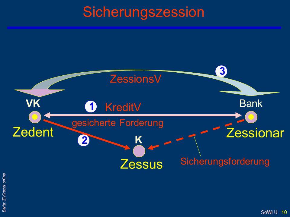 SoWi Ü - 10 Barta: Zivilrecht online Sicherungszession VK Zedent Bank Zessionar Zessus ZessionsV K KreditV 3 1 2 gesicherte Forderung Sicherungsforder