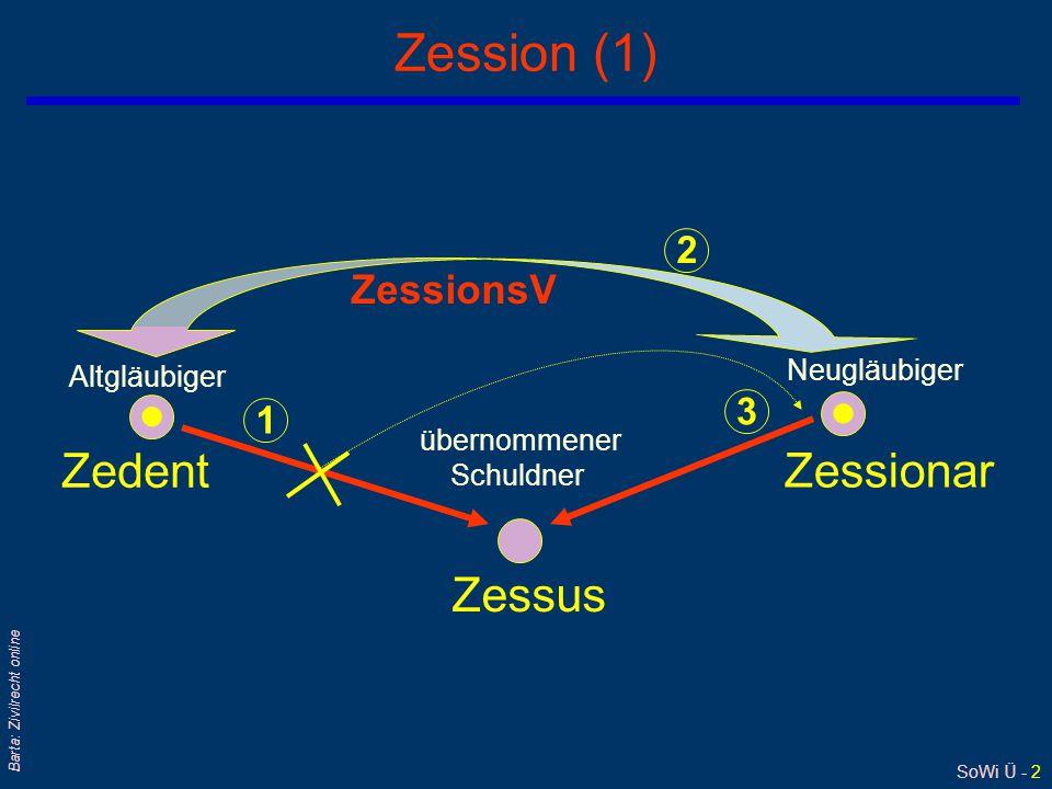 SoWi Ü - 2 Barta: Zivilrecht online Zession (1) Altgläubiger Zedent Neugläubiger Zessionar übernommener Zessus ZessionsV Schuldner 3 1 2