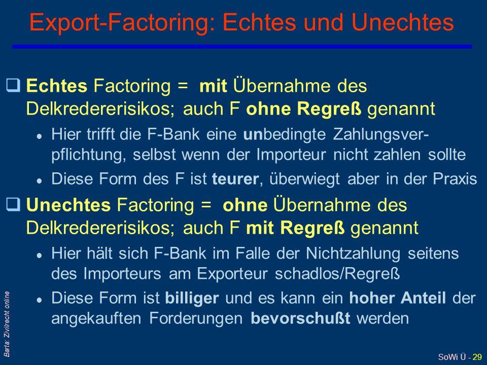 SoWi Ü - 29 Barta: Zivilrecht online Export-Factoring: Echtes und Unechtes qEchtes Factoring = mit Übernahme des Delkredererisikos; auch F ohne Regreß genannt l Hier trifft die F-Bank eine unbedingte Zahlungsver- pflichtung, selbst wenn der Importeur nicht zahlen sollte l Diese Form des F ist teurer, überwiegt aber in der Praxis qUnechtes Factoring = ohne Übernahme des Delkredererisikos; auch F mit Regreß genannt l Hier hält sich F-Bank im Falle der Nichtzahlung seitens des Importeurs am Exporteur schadlos/Regreß l Diese Form ist billiger und es kann ein hoher Anteil der angekauften Forderungen bevorschußt werden