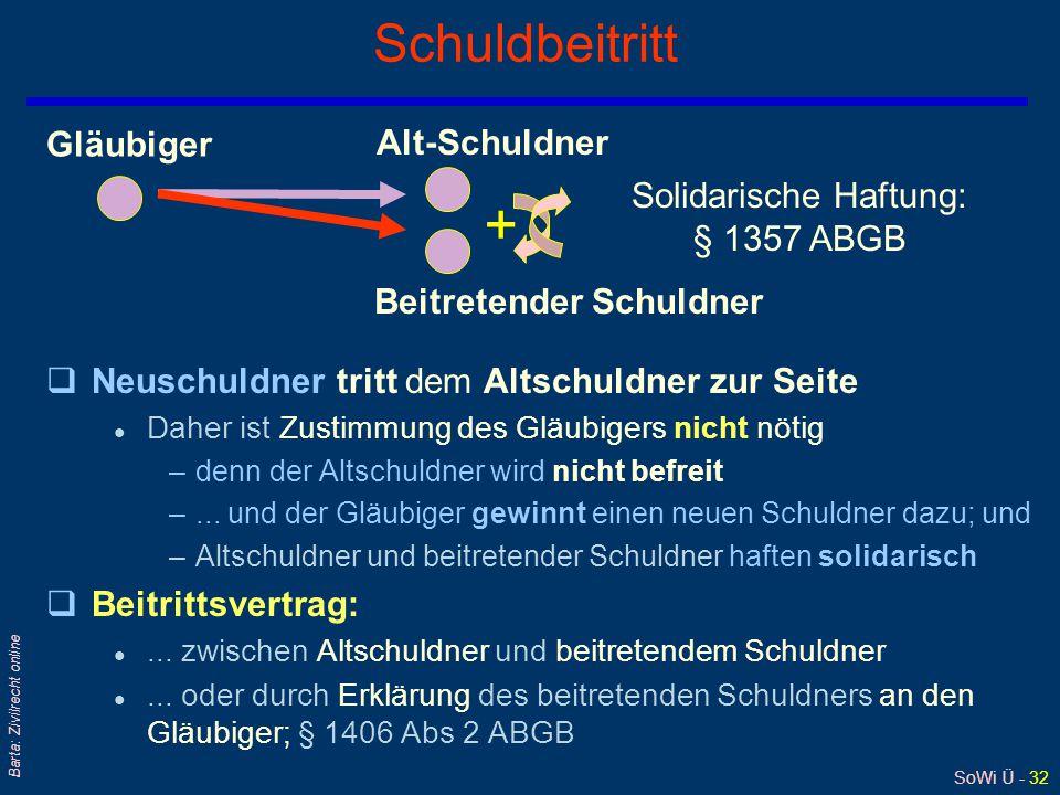 SoWi Ü - 32 Barta: Zivilrecht online Schuldbeitritt qNeuschuldner tritt dem Altschuldner zur Seite l Daher ist Zustimmung des Gläubigers nicht nötig –denn der Altschuldner wird nicht befreit –...