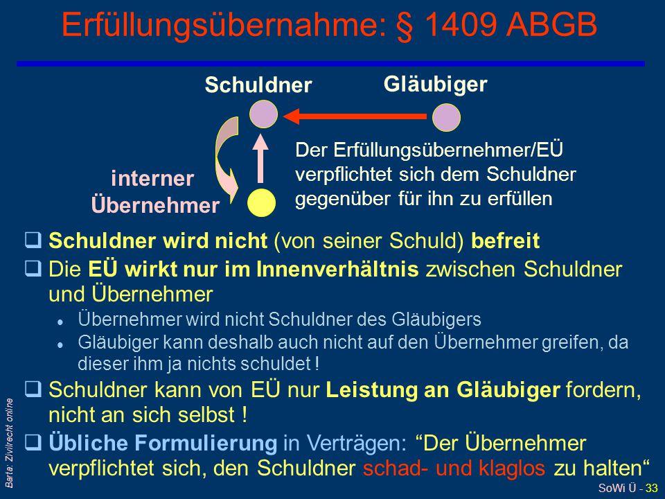 SoWi Ü - 33 Barta: Zivilrecht online Erfüllungsübernahme: § 1409 ABGB Der Erfüllungsübernehmer/EÜ verpflichtet sich dem Schuldner gegenüber für ihn zu erfüllen interner Übernehmer Gläubiger Schuldner qSchuldner wird nicht (von seiner Schuld) befreit qDie EÜ wirkt nur im Innenverhältnis zwischen Schuldner und Übernehmer l Übernehmer wird nicht Schuldner des Gläubigers l Gläubiger kann deshalb auch nicht auf den Übernehmer greifen, da dieser ihm ja nichts schuldet .