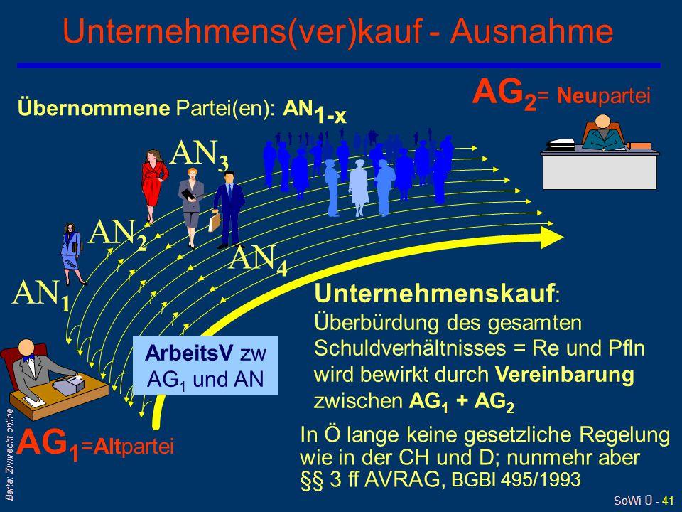 SoWi Ü - 41 Barta: Zivilrecht online Unternehmens(ver)kauf - Ausnahme Übernommene Partei(en): AN 1-x AG 2 = Neupartei AG 1 =Altpartei AN 1 AN 2 AN 3 A