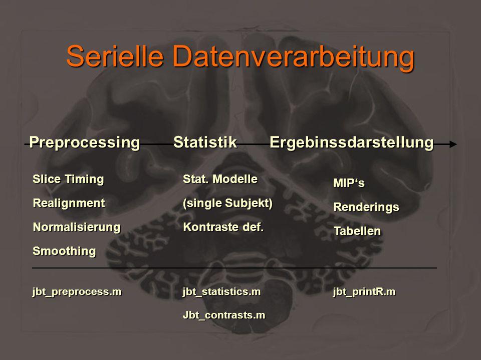 Serielle Datenverarbeitung PreprocessingStatistikErgebinssdarstellung Slice Timing RealignmentNormalisierungSmoothing Stat. Modelle (single Subjekt) K