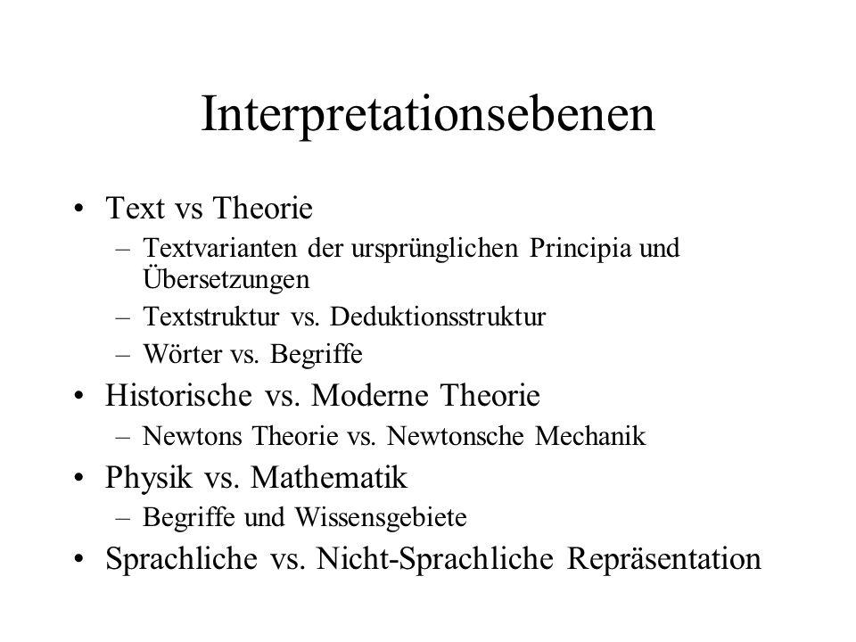 Text vs Theorie –Textvarianten der ursprünglichen Principia und Übersetzungen –Textstruktur vs. Deduktionsstruktur –Wörter vs. Begriffe Historische vs