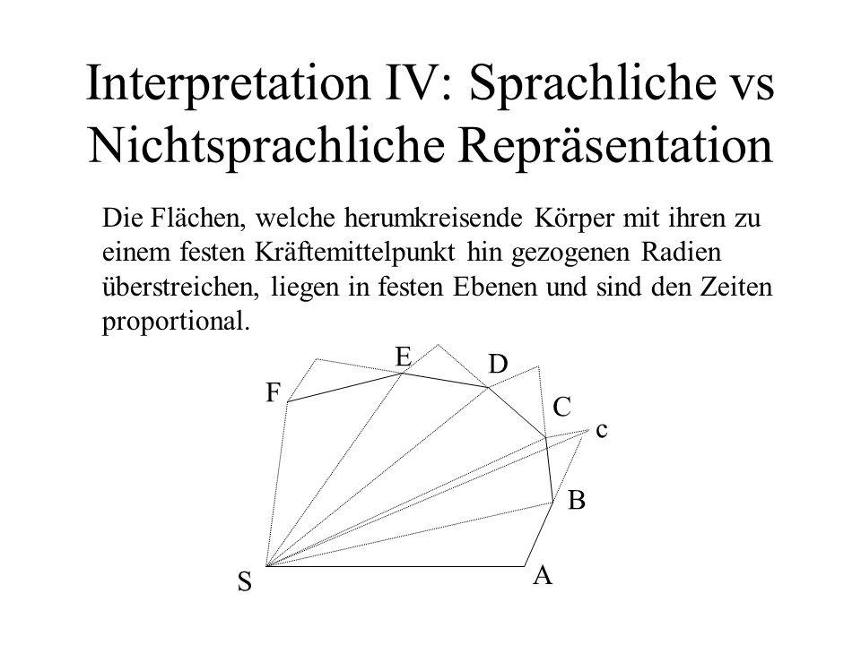 Interpretation IV: Sprachliche vs Nichtsprachliche Repräsentation Die Flächen, welche herumkreisende Körper mit ihren zu einem festen Kräftemittelpunk