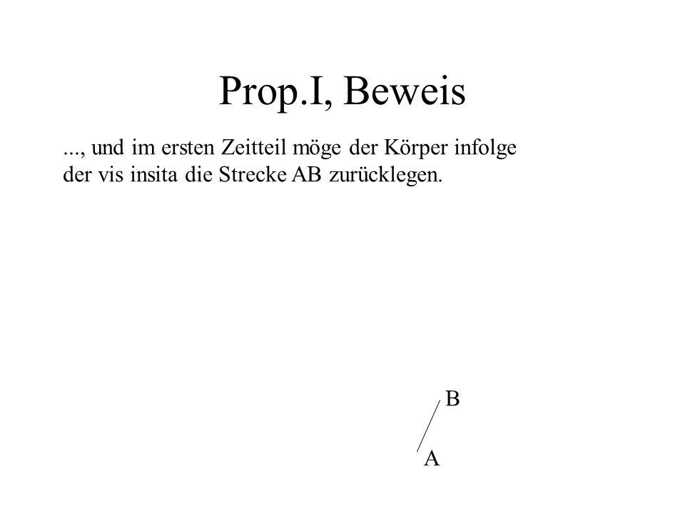 Prop.I, Beweis..., und im ersten Zeitteil möge der Körper infolge der vis insita die Strecke AB zurücklegen. A B