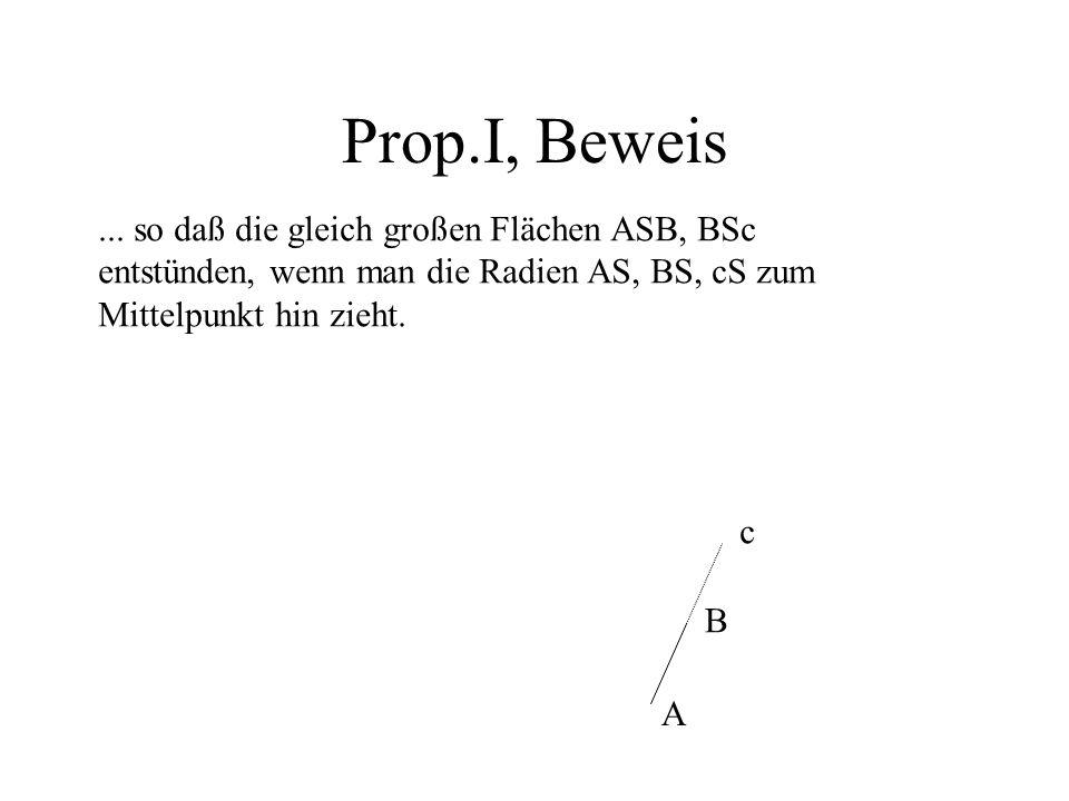 Prop.I, Beweis... so daß die gleich großen Flächen ASB, BSc entstünden, wenn man die Radien AS, BS, cS zum Mittelpunkt hin zieht. A B c