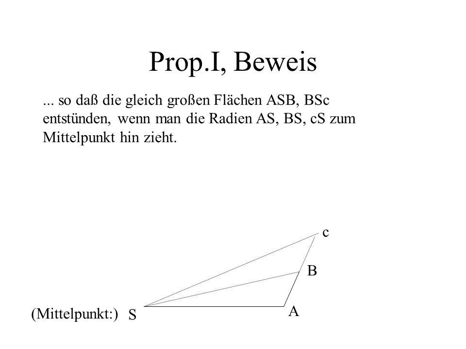 Prop.I, Beweis... so daß die gleich großen Flächen ASB, BSc entstünden, wenn man die Radien AS, BS, cS zum Mittelpunkt hin zieht. A B c S (Mittelpunkt