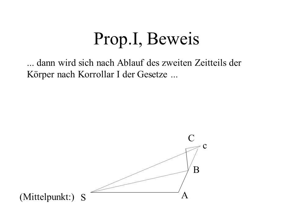Prop.I, Beweis... dann wird sich nach Ablauf des zweiten Zeitteils der Körper nach Korrollar I der Gesetze... A B c S (Mittelpunkt:) C