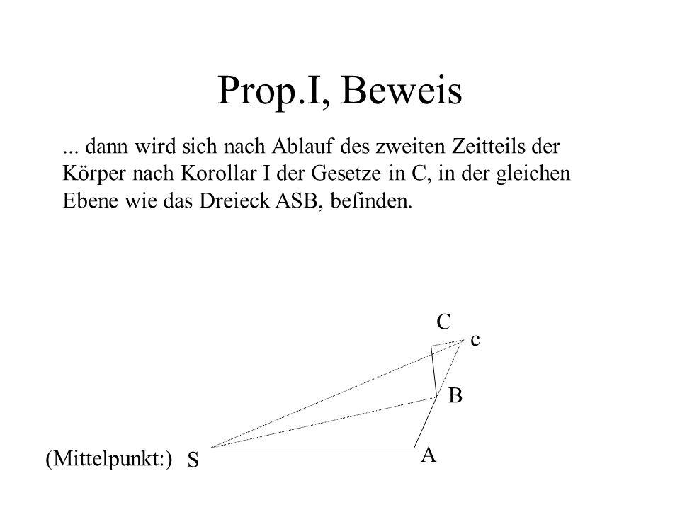 Prop.I, Beweis... dann wird sich nach Ablauf des zweiten Zeitteils der Körper nach Korollar I der Gesetze in C, in der gleichen Ebene wie das Dreieck
