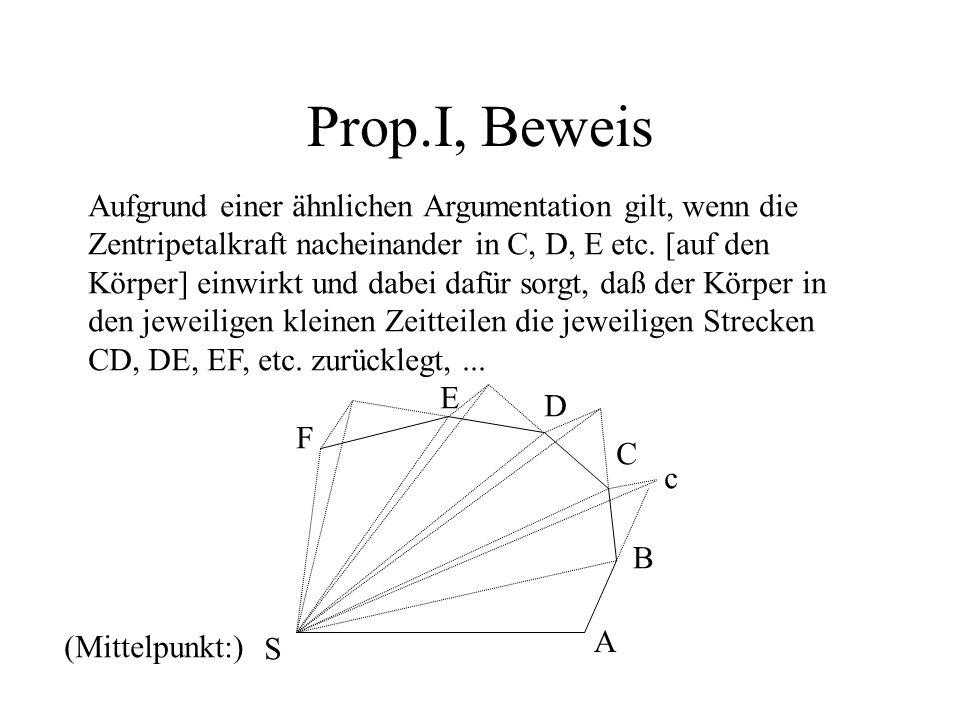Prop.I, Beweis Aufgrund einer ähnlichen Argumentation gilt, wenn die Zentripetalkraft nacheinander in C, D, E etc. [auf den Körper] einwirkt und dabei