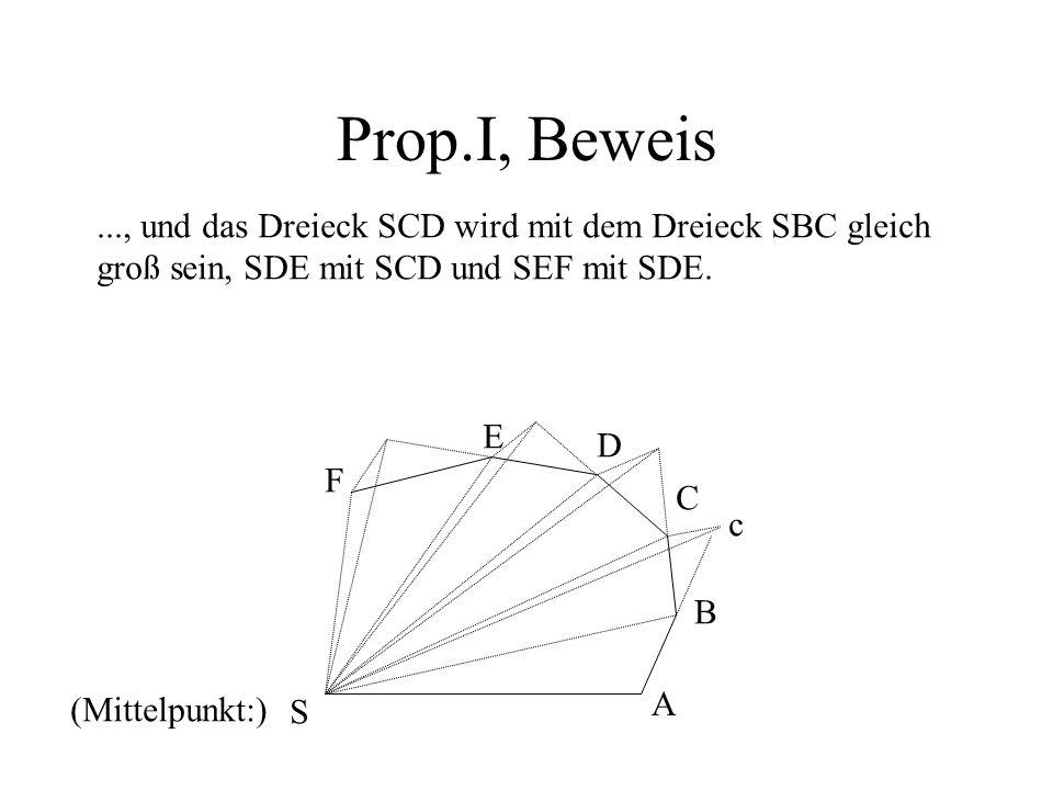 Prop.I, Beweis..., und das Dreieck SCD wird mit dem Dreieck SBC gleich groß sein, SDE mit SCD und SEF mit SDE. (Mittelpunkt:) A B c S C D E F