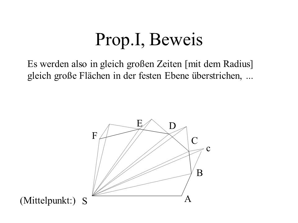 Prop.I, Beweis Es werden also in gleich großen Zeiten [mit dem Radius] gleich große Flächen in der festen Ebene überstrichen,... (Mittelpunkt:) A B c