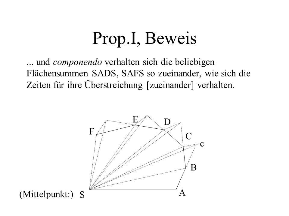 Prop.I, Beweis... und componendo verhalten sich die beliebigen Flächensummen SADS, SAFS so zueinander, wie sich die Zeiten für ihre Überstreichung [zu