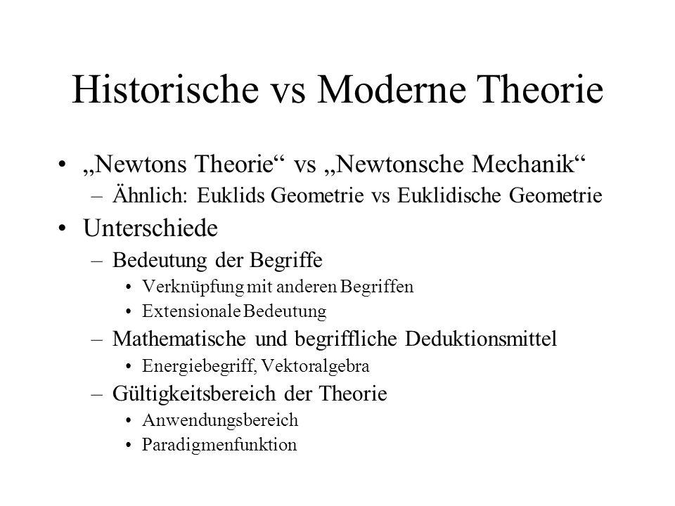 "Historische vs Moderne Theorie ""Newtons Theorie"" vs ""Newtonsche Mechanik"" –Ähnlich: Euklids Geometrie vs Euklidische Geometrie Unterschiede –Bedeutung"