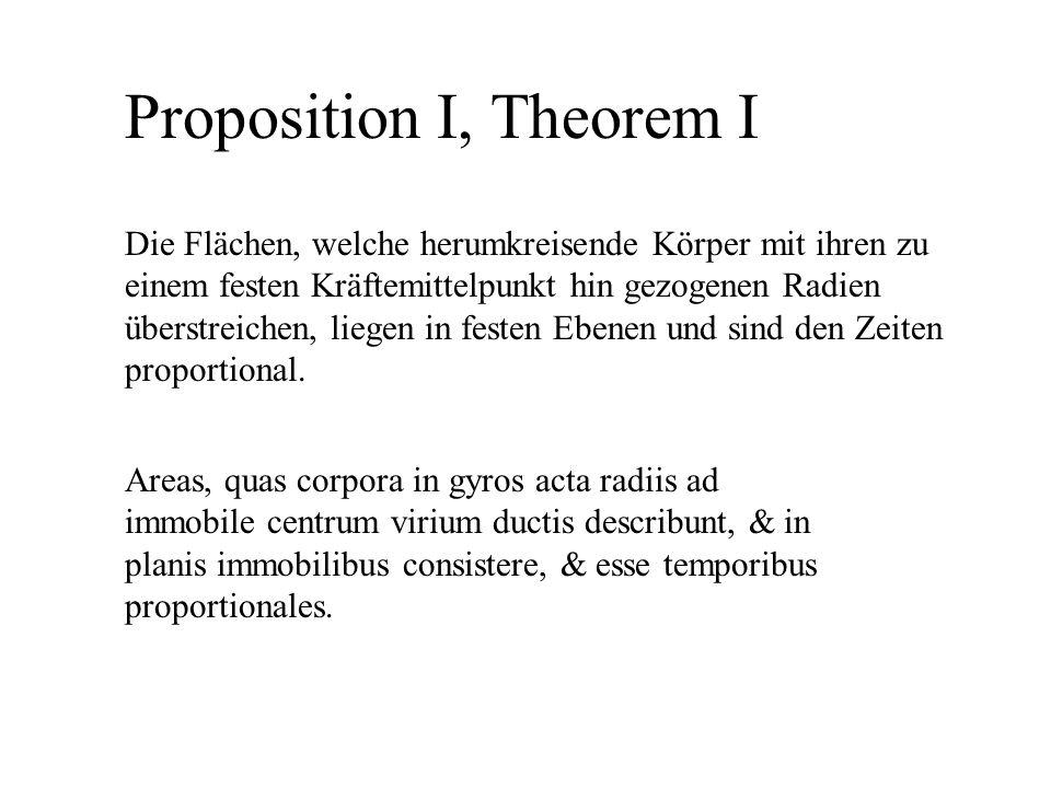 Proposition I, Theorem I Die Flächen, welche herumkreisende Körper mit ihren zu einem festen Kräftemittelpunkt hin gezogenen Radien überstreichen, lie