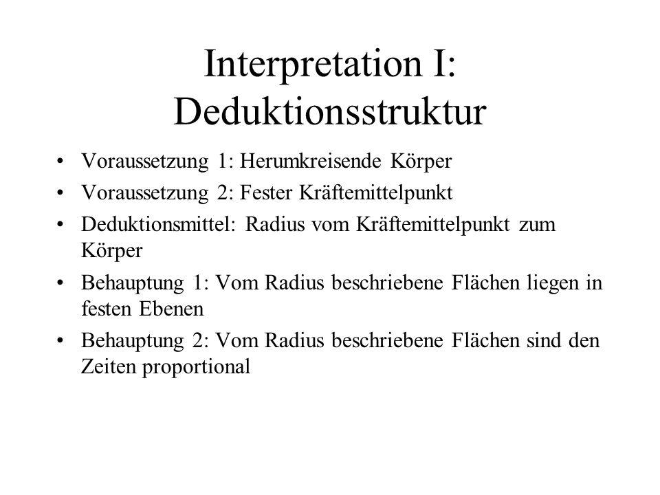 Interpretation I: Deduktionsstruktur Voraussetzung 1: Herumkreisende Körper Voraussetzung 2: Fester Kräftemittelpunkt Deduktionsmittel: Radius vom Krä