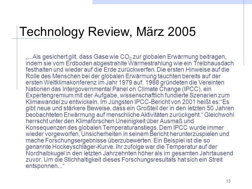 """15 Technology Review, März 2005 """"...Als gesichert gilt, dass Gase wie CO 2 zur globalen Erwärmung beitragen, indem sie vom Erdboden abgestrahlte Wärmestrahlung wie ein Treibhausdach festhalten und wieder auf die Erde zurückwerfen."""