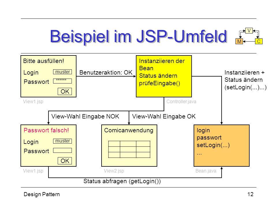 Design Pattern12 Beispiel im JSP-Umfeld Benutzeraktion: OKInstanziieren + Status ändern (setLogin(...)...) login passwort setLogin(...)...