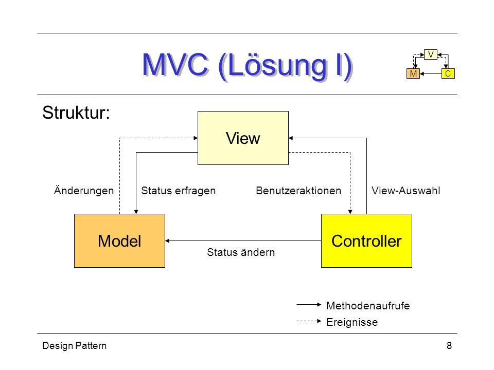 Design Pattern8 MVC (Lösung I) Struktur: Methodenaufrufe Ereignisse View ControllerModel BenutzeraktionenView-AuswahlÄnderungenStatus erfragen Status ändern V CM