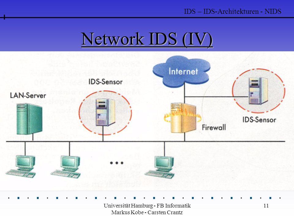 Universität Hamburg - FB Informatik Markus Kobe - Carsten Crantz 11 Network IDS (IV) IDS – IDS-Architekturen - NIDS