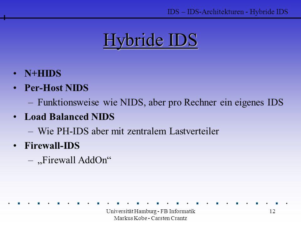 Universität Hamburg - FB Informatik Markus Kobe - Carsten Crantz 12 Hybride IDS N+HIDS Per-Host NIDS –Funktionsweise wie NIDS, aber pro Rechner ein ei