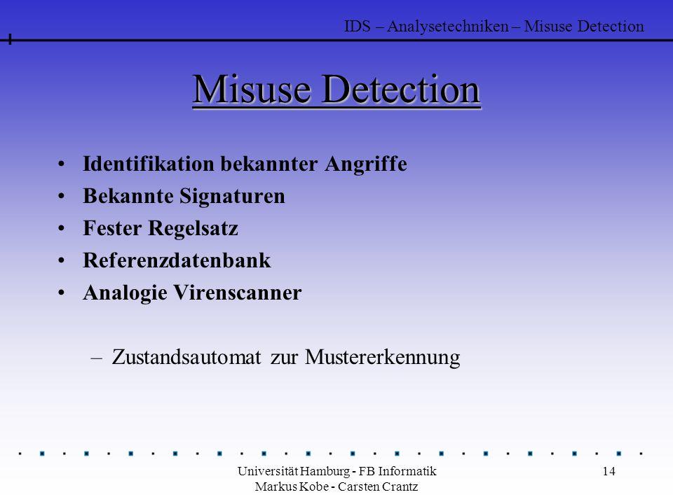 Universität Hamburg - FB Informatik Markus Kobe - Carsten Crantz 14 Misuse Detection Identifikation bekannter Angriffe Bekannte Signaturen Fester Rege