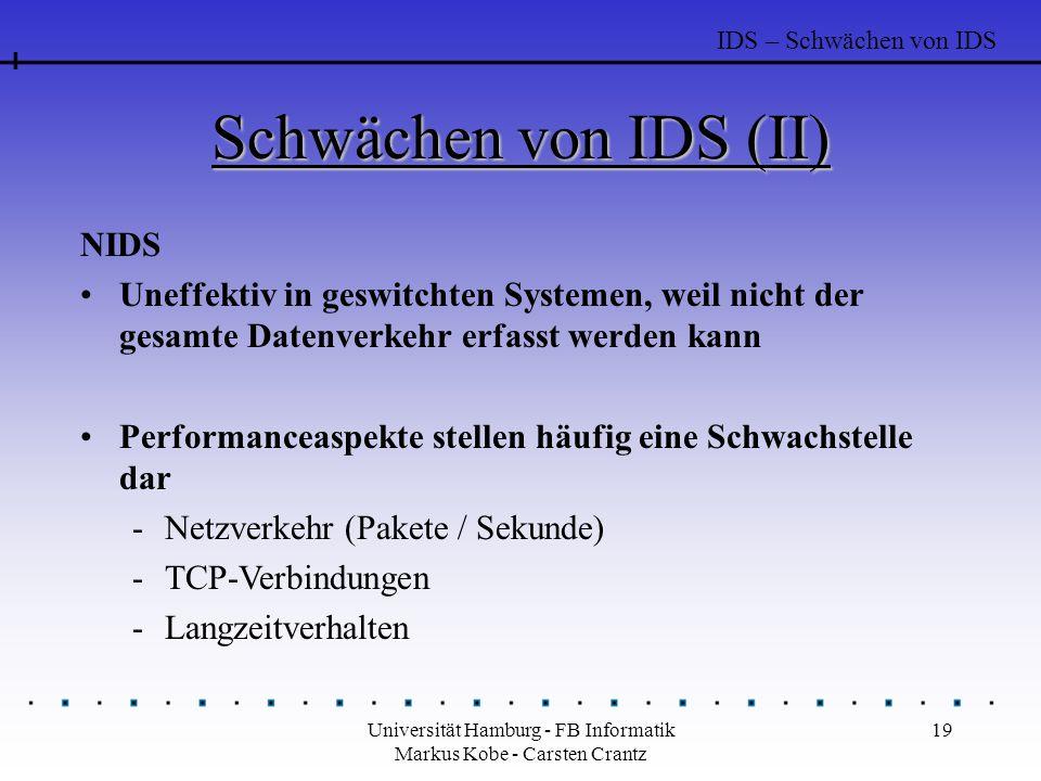 Universität Hamburg - FB Informatik Markus Kobe - Carsten Crantz 19 Schwächen von IDS (II) NIDS Uneffektiv in geswitchten Systemen, weil nicht der gesamte Datenverkehr erfasst werden kann Performanceaspekte stellen häufig eine Schwachstelle dar -Netzverkehr (Pakete / Sekunde) -TCP-Verbindungen -Langzeitverhalten IDS – Schwächen von IDS