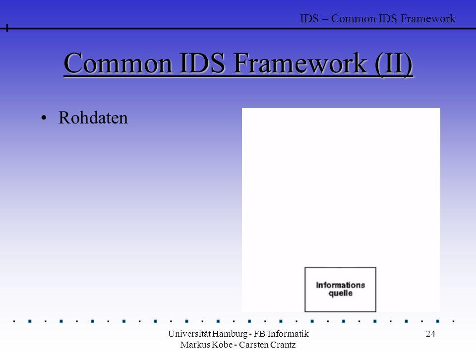 Universität Hamburg - FB Informatik Markus Kobe - Carsten Crantz 24 Common IDS Framework (II) Rohdaten IDS – Common IDS Framework