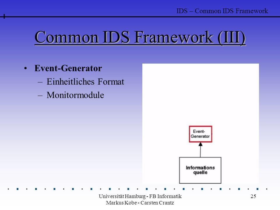 Universität Hamburg - FB Informatik Markus Kobe - Carsten Crantz 25 Common IDS Framework (III) Event-Generator –Einheitliches Format –Monitormodule ID
