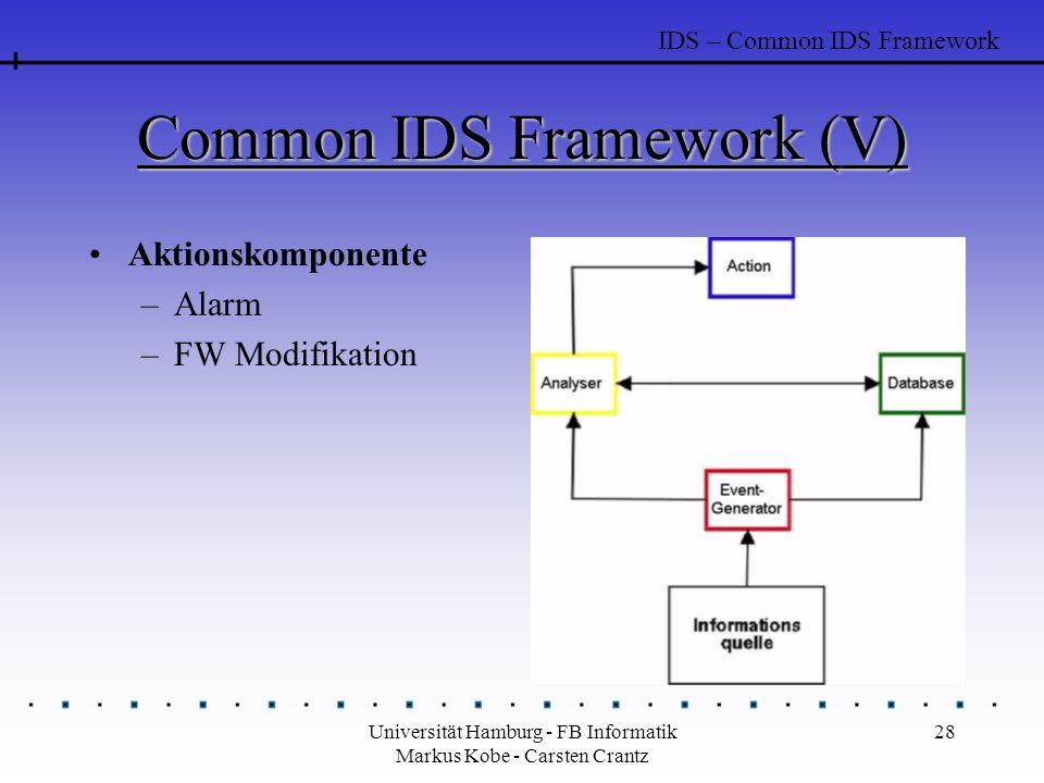 Universität Hamburg - FB Informatik Markus Kobe - Carsten Crantz 28 Common IDS Framework (V) Aktionskomponente –Alarm –FW Modifikation IDS – Common IDS Framework
