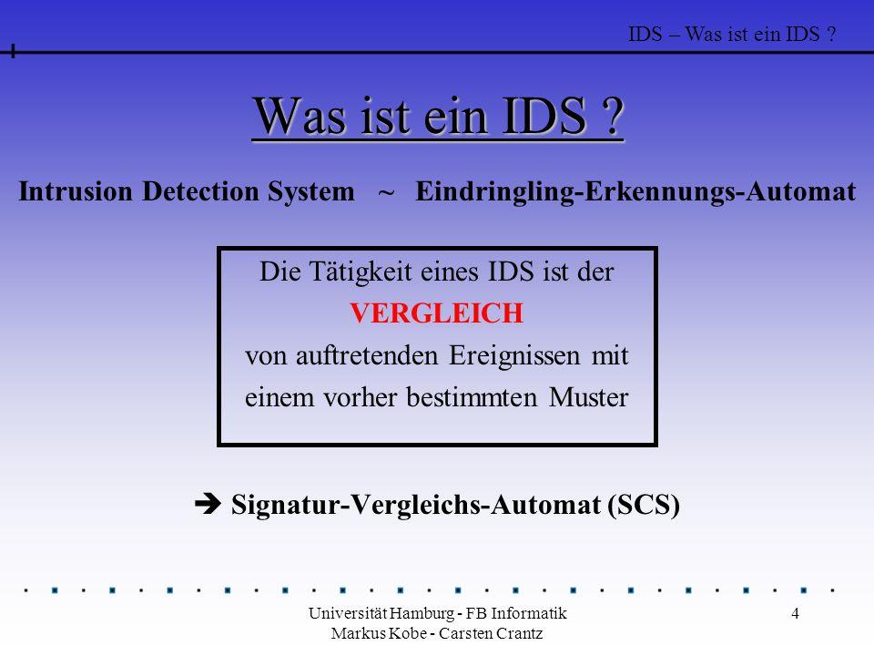 Universität Hamburg - FB Informatik Markus Kobe - Carsten Crantz 25 Common IDS Framework (III) Event-Generator –Einheitliches Format –Monitormodule IDS – Common IDS Framework
