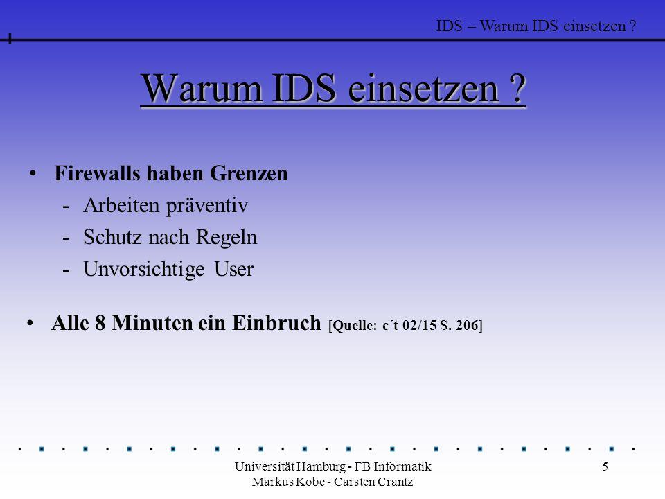 Universität Hamburg - FB Informatik Markus Kobe - Carsten Crantz 6 IDS-Architekturen IDS – IDS-Architekturen Hauptarten: –Host IDS (HIDS) –Network IDS (NIDS) Hybride Arten -Per-Host Network IDS (PHIDS) -Load Balanced Network IDS (LBNIDS) -Firewall IDS (FWIDS)