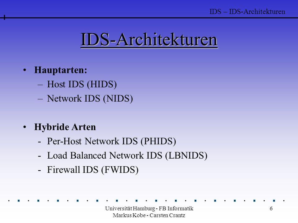 Universität Hamburg - FB Informatik Markus Kobe - Carsten Crantz 6 IDS-Architekturen IDS – IDS-Architekturen Hauptarten: –Host IDS (HIDS) –Network IDS