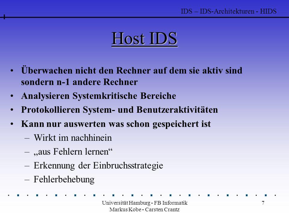 """Universität Hamburg - FB Informatik Markus Kobe - Carsten Crantz 7 Host IDS Überwachen nicht den Rechner auf dem sie aktiv sind sondern n-1 andere Rechner Analysieren Systemkritische Bereiche Protokollieren System- und Benutzeraktivitäten Kann nur auswerten was schon gespeichert ist –Wirkt im nachhinein –""""aus Fehlern lernen –Erkennung der Einbruchsstrategie –Fehlerbehebung IDS – IDS-Architekturen - HIDS"""