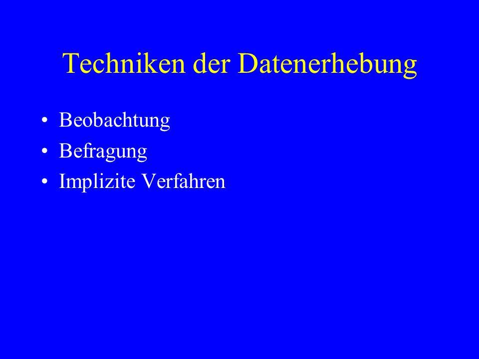 Techniken der Datenerhebung Beobachtung Befragung Implizite Verfahren