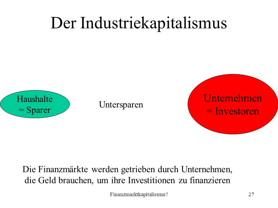 Finanzmarktkapitalismus 27 Der Industriekapitalismus Haushalte = Sparer Unternehmen = Investoren Die Finanzmärkte werden getrieben durch Unternehmen, die Geld brauchen, um ihre Investitionen zu finanzieren Untersparen